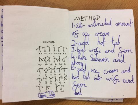 method-10