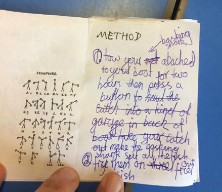 method-14
