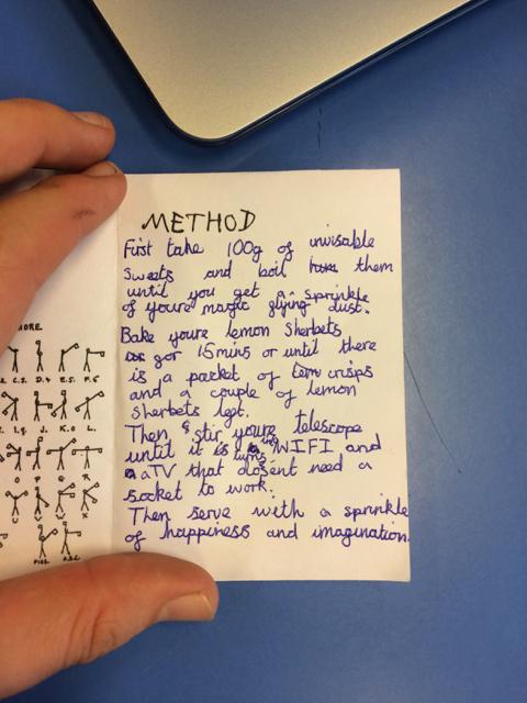 method-3