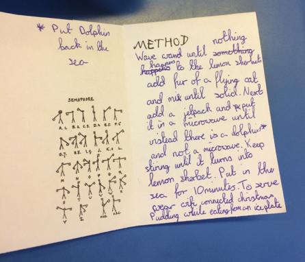 method-4